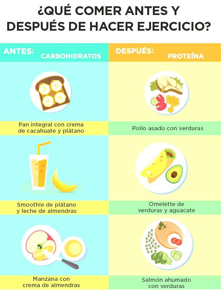 Qué comer antes y después de hacer deporte