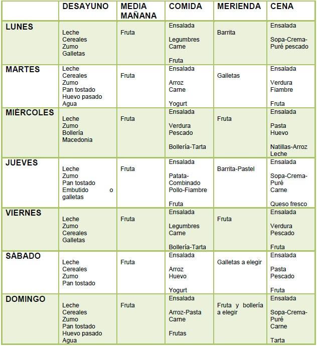Dieta para futbolistas – salud y nutricion para deportistas