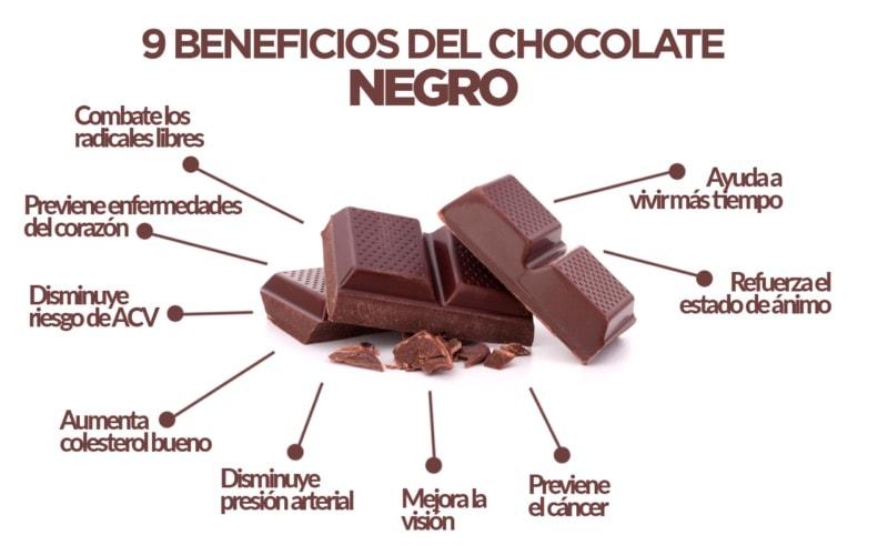 propiedades chocolate puro