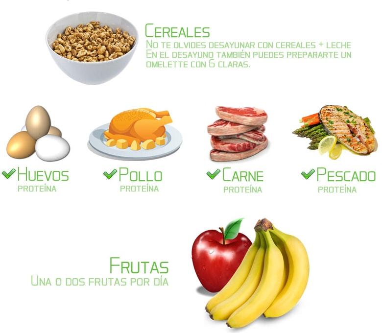 Alimentos con propiedades anabólicas naturales para