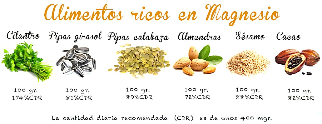 Alimentos ricos en potasio y alimentos ricos en magnesio salud y nutricion para deportistas - Alimentos q contengan magnesio ...
