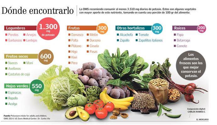 alimentacion saludable para atletas